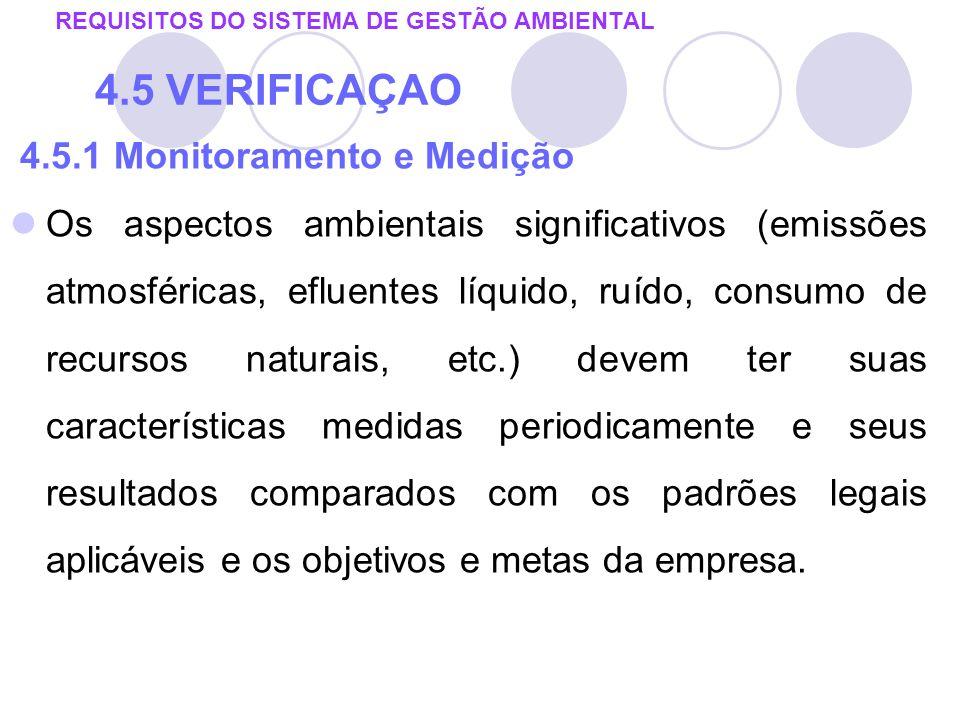 4.5.1 Monitoramento e Medição Os aspectos ambientais significativos (emissões atmosféricas, efluentes líquido, ruído, consumo de recursos naturais, et