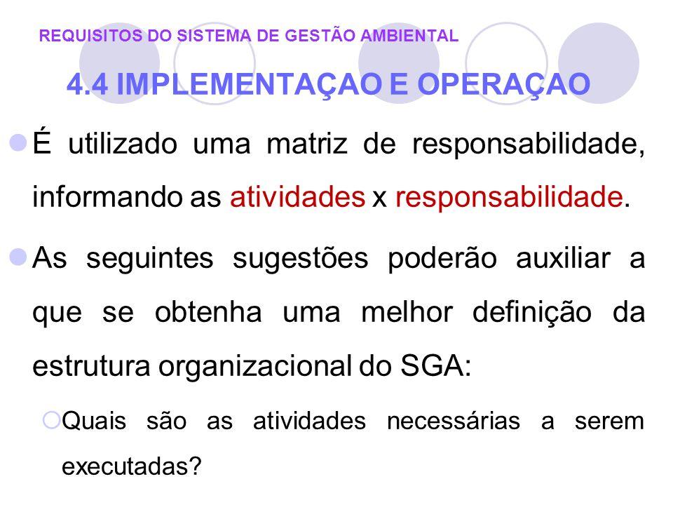 O Manual do SGA deve apresentar: Informações de processos; Normas internas e externas; registros.