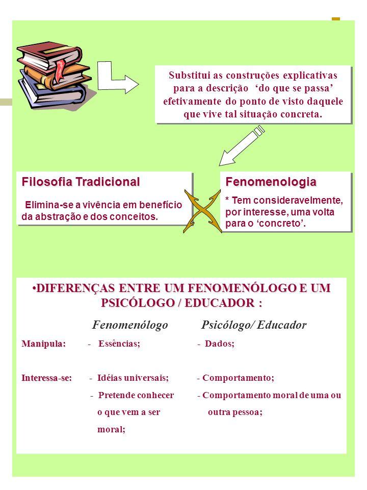 DIFERENÇAS ENTRE UM FENOMENÓLOGO E UM PSICÓLOGO / EDUCADOR :DIFERENÇAS ENTRE UM FENOMENÓLOGO E UM PSICÓLOGO / EDUCADOR : Fenomenólogo Psicólogo/ Educa