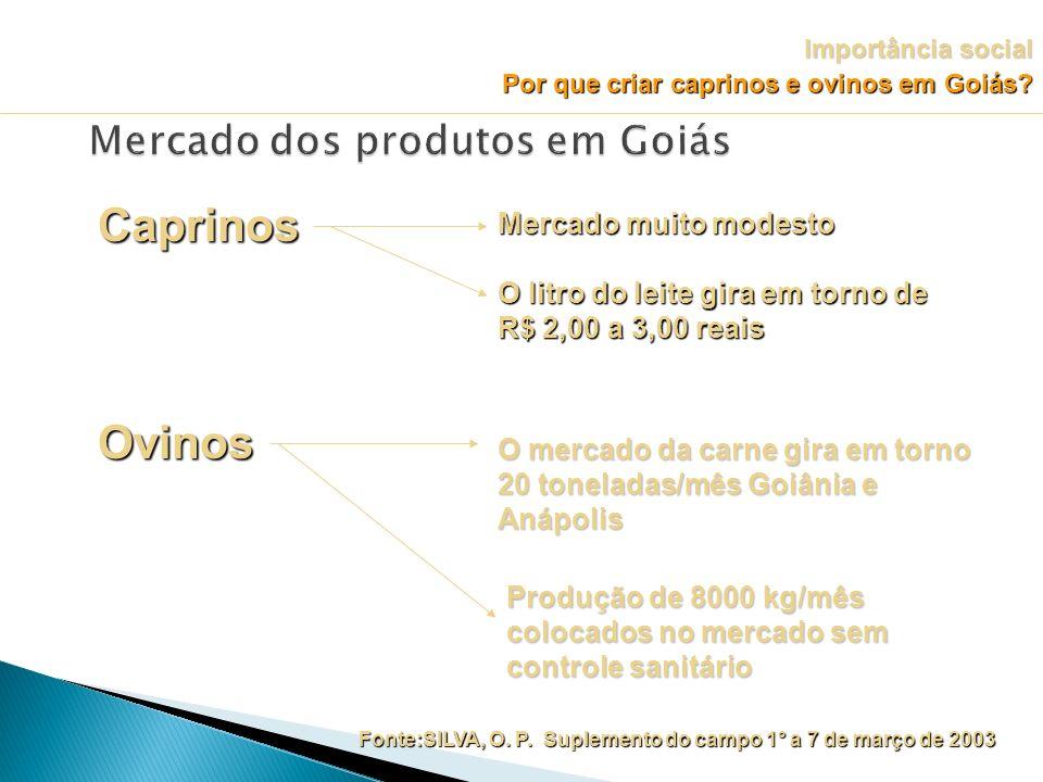 Mercado muito modesto O litro do leite gira em torno de R$ 2,00 a 3,00 reais Ovinos Caprinos O mercado da carne gira em torno 20 toneladas/mês Goiânia