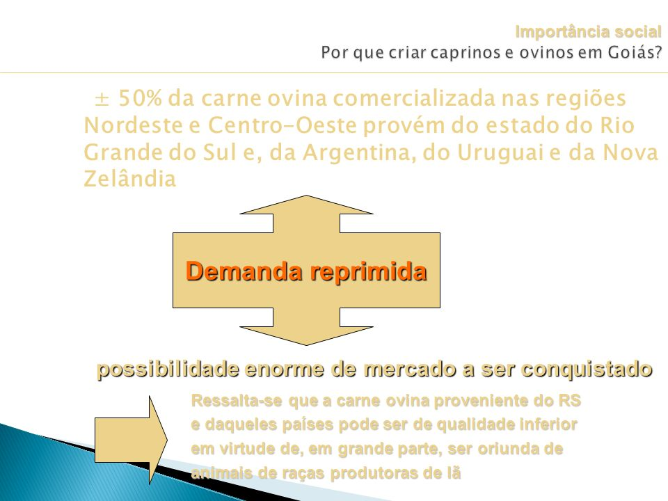 ± 50% da carne ovina comercializada nas regiões Nordeste e Centro-Oeste provém do estado do Rio Grande do Sul e, da Argentina, do Uruguai e da Nova Ze