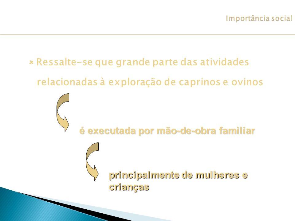 Raça de caprino adaptado em Goiás Cabra Alpina Fonte: CASTANHEIRA, (2003) Importância social