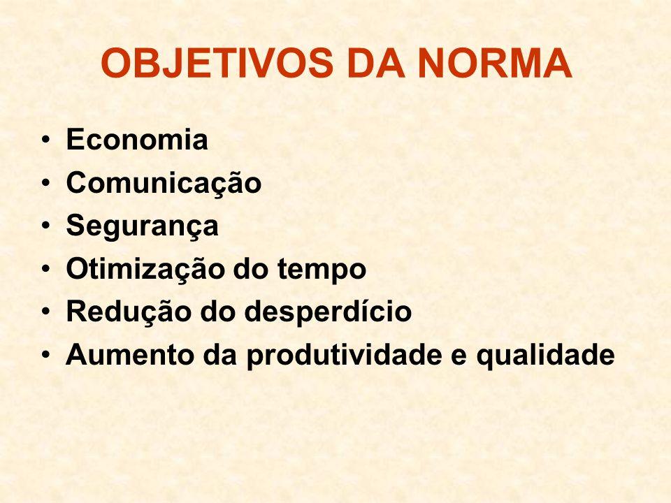 OBJETIVOS DA NORMA Economia Comunicação Segurança Otimização do tempo Redução do desperdício Aumento da produtividade e qualidade