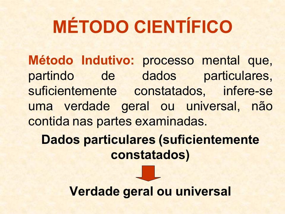 MÉTODO CIENTÍFICO Método Indutivo: processo mental que, partindo de dados particulares, suficientemente constatados, infere-se uma verdade geral ou un