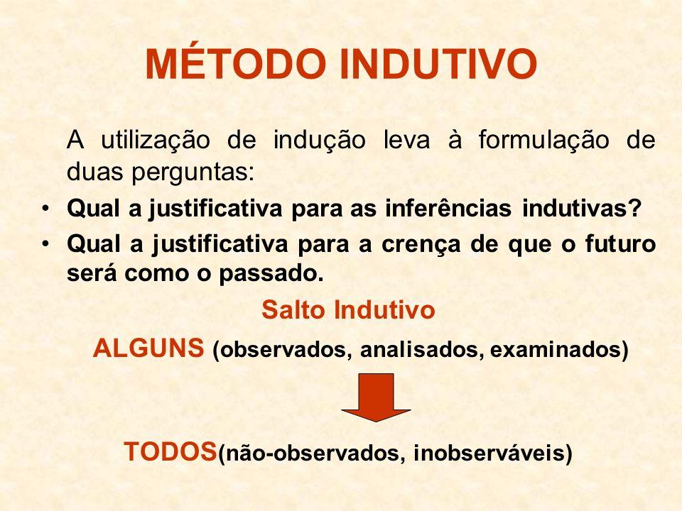 MÉTODO INDUTIVO A utilização de indução leva à formulação de duas perguntas: Qual a justificativa para as inferências indutivas? Qual a justificativa