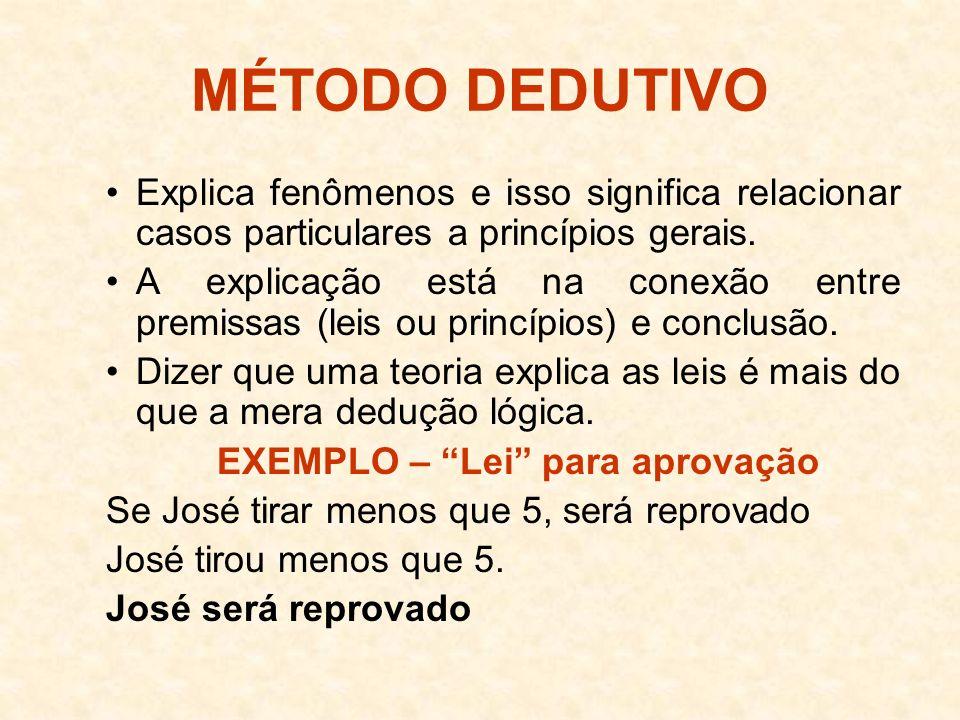 MÉTODO DEDUTIVO Explica fenômenos e isso significa relacionar casos particulares a princípios gerais. A explicação está na conexão entre premissas (le