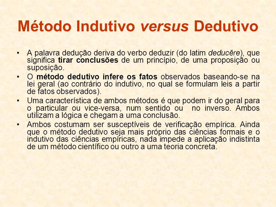 Método Indutivo versus Dedutivo A palavra dedução deriva do verbo deduzir (do latim deducĕre), que significa tirar conclusões de um princípio, de uma