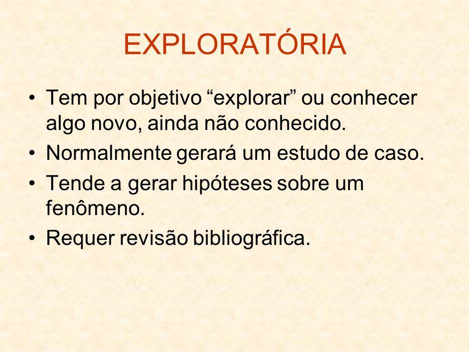 EXPLORATÓRIA Tem por objetivo explorar ou conhecer algo novo, ainda não conhecido. Normalmente gerará um estudo de caso. Tende a gerar hipóteses sobre