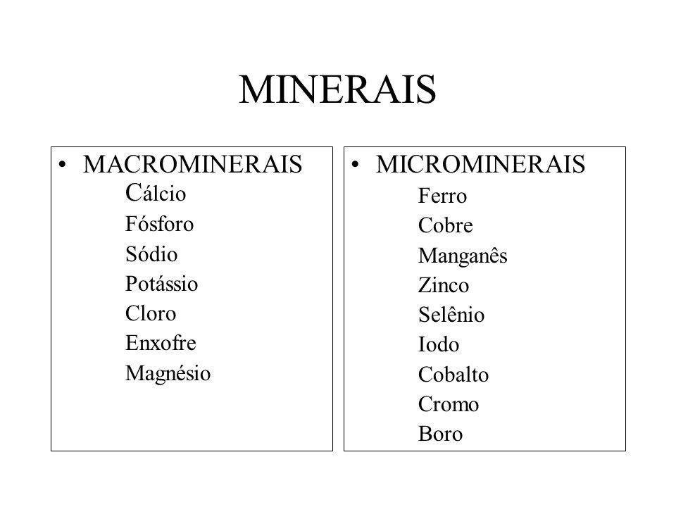 MINERAIS MACROMINERAIS C álcio Fósforo Sódio Potássio Cloro Enxofre Magnésio MICROMINERAIS Ferro Cobre Manganês Zinco Selênio Iodo Cobalto Cromo Boro