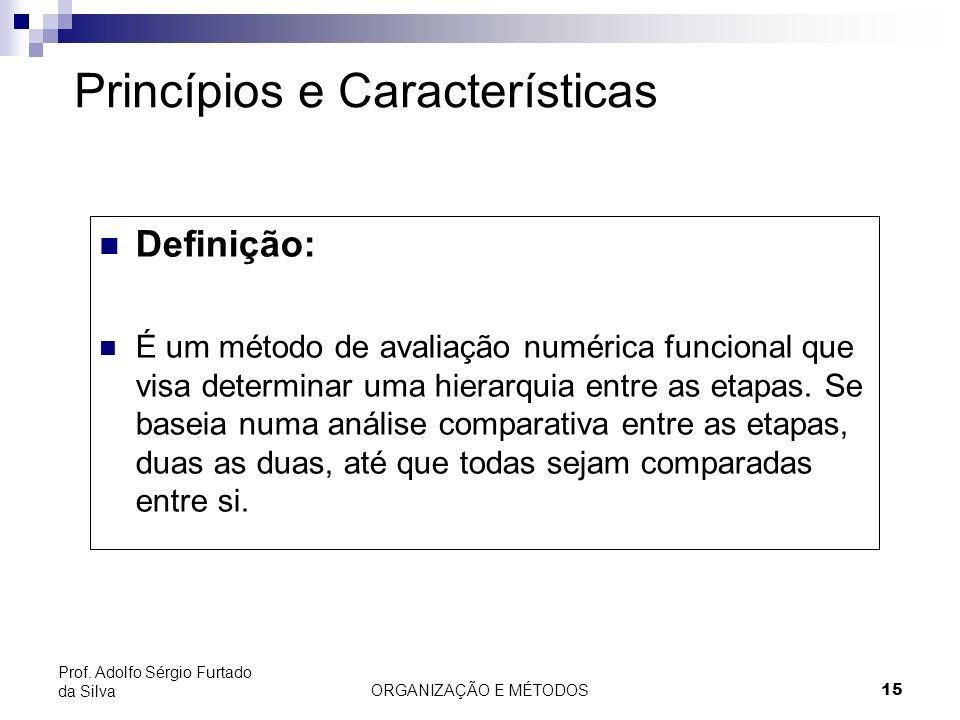 ORGANIZAÇÃO E MÉTODOS 15 Prof. Adolfo Sérgio Furtado da Silva Princípios e Características Definição: É um método de avaliação numérica funcional que