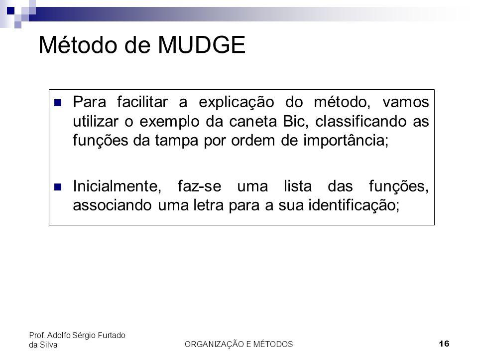 ORGANIZAÇÃO E MÉTODOS 16 Prof. Adolfo Sérgio Furtado da Silva Método de MUDGE Para facilitar a explicação do método, vamos utilizar o exemplo da canet