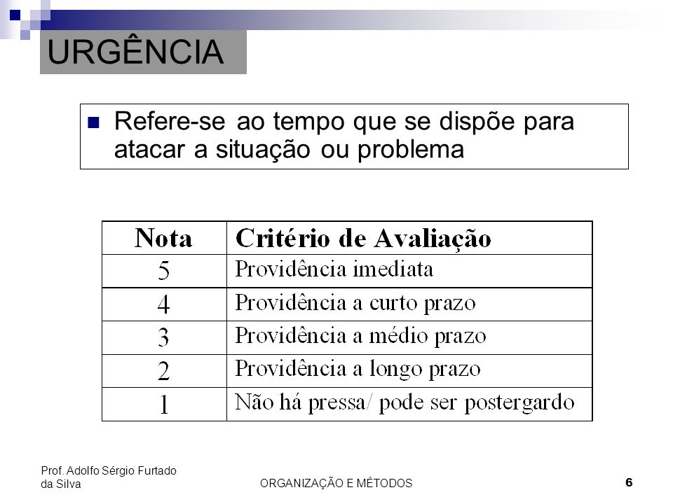 ORGANIZAÇÃO E MÉTODOS 6 Prof. Adolfo Sérgio Furtado da Silva URGÊNCIA Refere-se ao tempo que se dispõe para atacar a situação ou problema