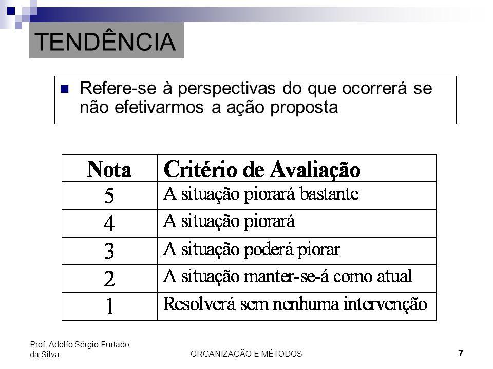 ORGANIZAÇÃO E MÉTODOS 7 Prof. Adolfo Sérgio Furtado da Silva TENDÊNCIA Refere-se à perspectivas do que ocorrerá se não efetivarmos a ação proposta