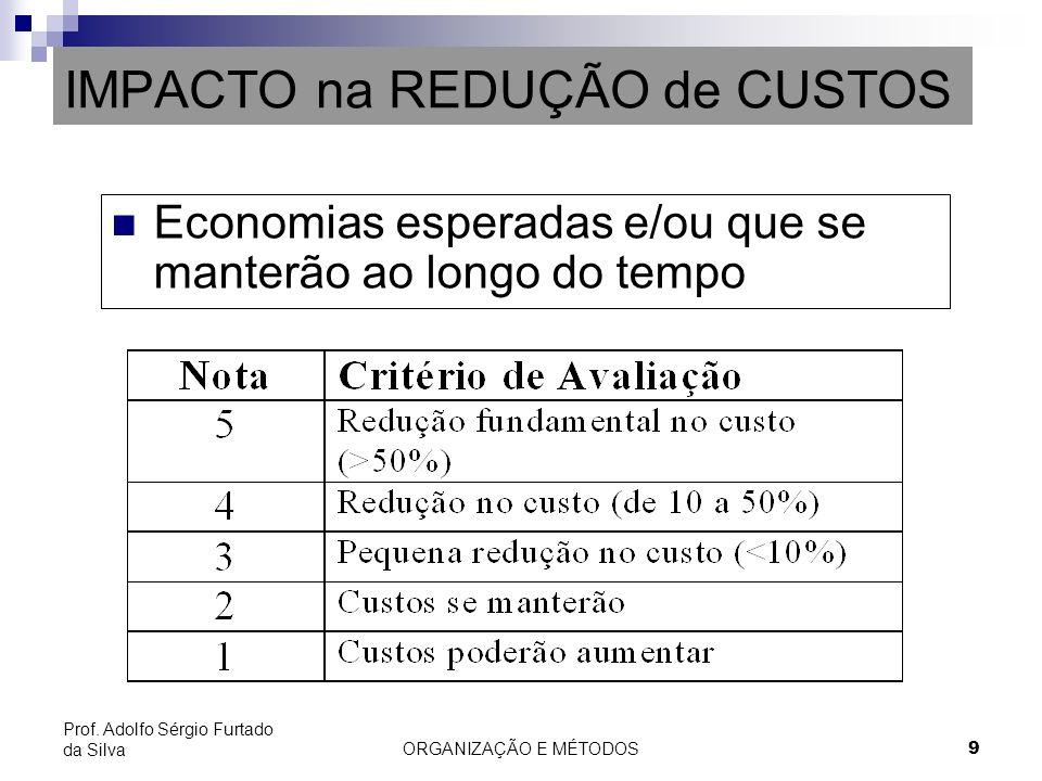 ORGANIZAÇÃO E MÉTODOS 9 Prof. Adolfo Sérgio Furtado da Silva IMPACTO na REDUÇÃO de CUSTOS Economias esperadas e/ou que se manterão ao longo do tempo