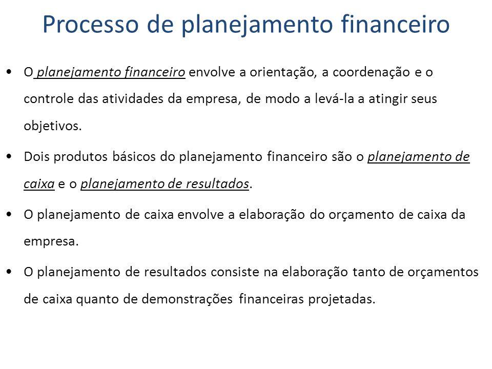 Processo de planejamento financeiro Os planos financeiros de longo prazo (estratégicos) estipulam as medidas financeiras planejadas da empresa e o impacto esperado dessas medidas para períodos de dois a dez anos.