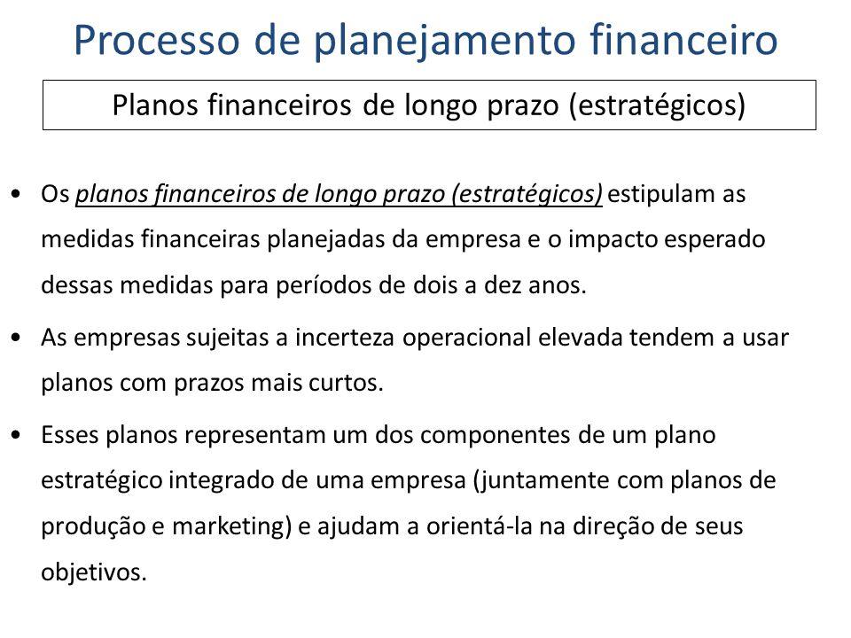 An Example: Coulson Industries Planejamento de caixa: orçamentos de caixa