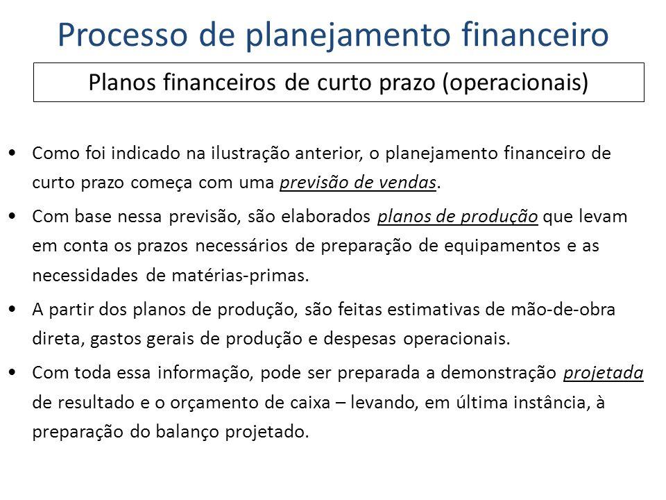 O orçamento de caixa ou previsão de caixa é uma demonstração das entradas e saídas previstas de caixa da empresa.
