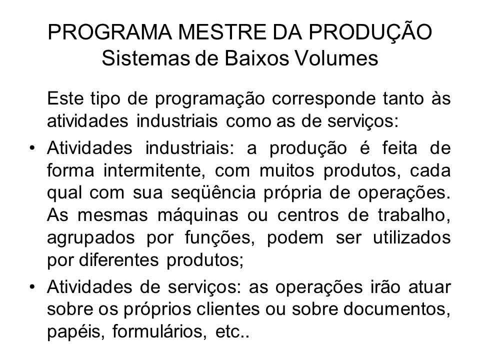 PROGRAMA MESTRE DA PRODUÇÃO Sistemas de Baixos Volumes Este tipo de programação corresponde tanto às atividades industriais como as de serviços: Ativi