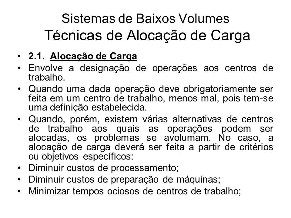 Sistemas de Baixos Volumes Técnicas de Alocação de Carga 2.1. Alocação de Carga Envolve a designação de operações aos centros de trabalho. Quando uma