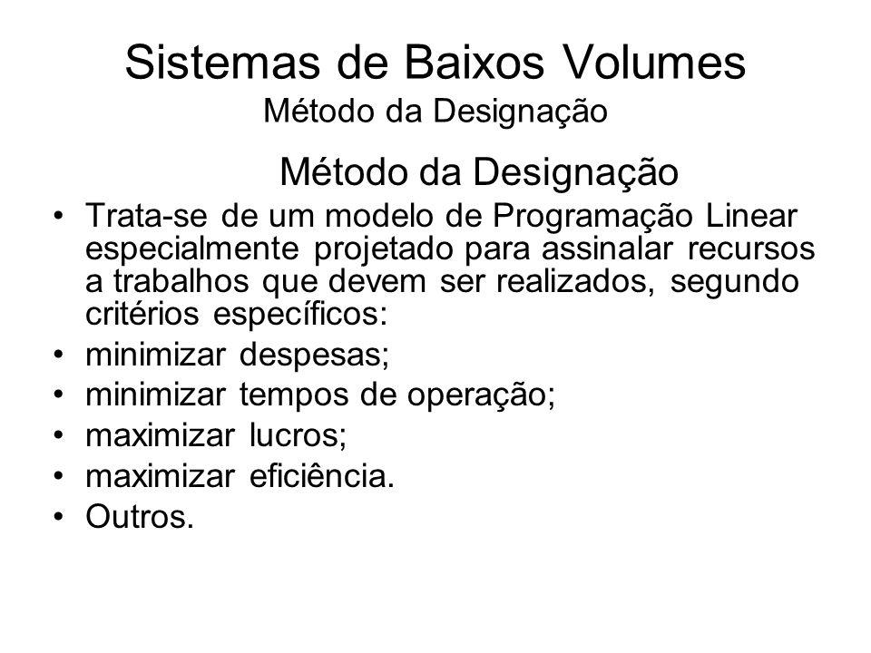 Sistemas de Baixos Volumes Método da Designação Método da Designação Trata-se de um modelo de Programação Linear especialmente projetado para assinala