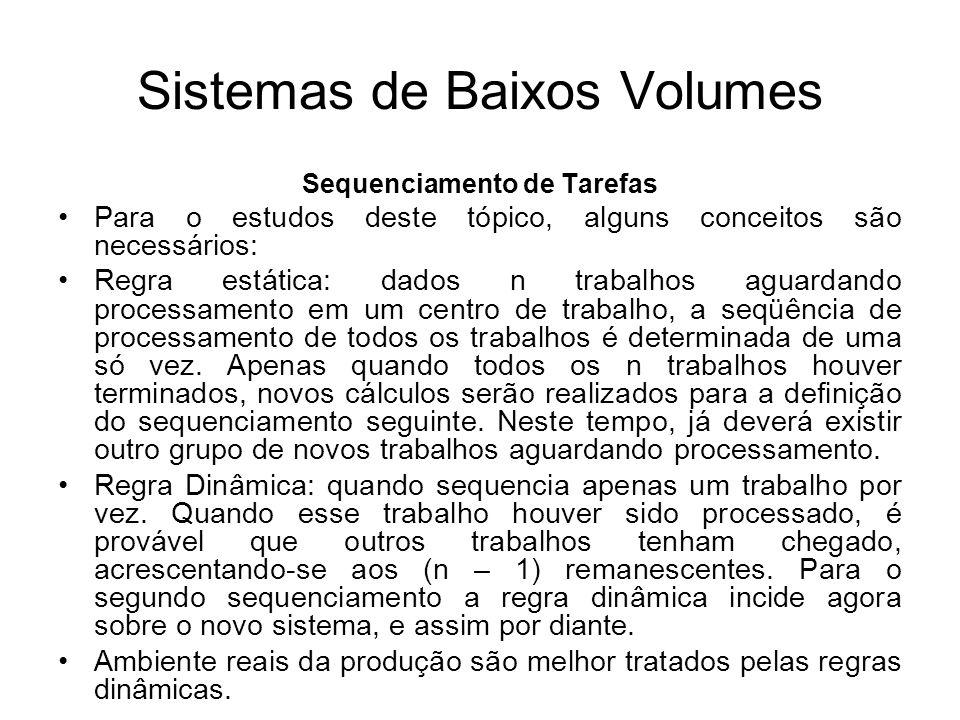 Sistemas de Baixos Volumes Sequenciamento de Tarefas Para o estudos deste tópico, alguns conceitos são necessários: Regra estática: dados n trabalhos