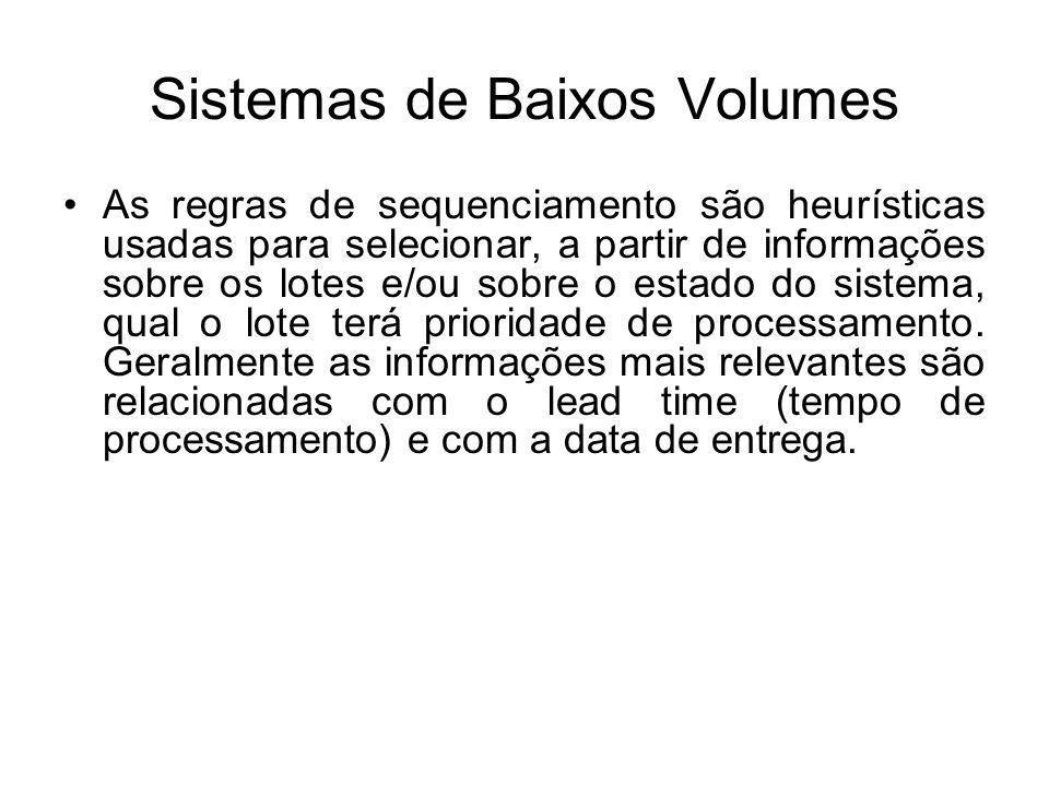Sistemas de Baixos Volumes As regras de sequenciamento são heurísticas usadas para selecionar, a partir de informações sobre os lotes e/ou sobre o est