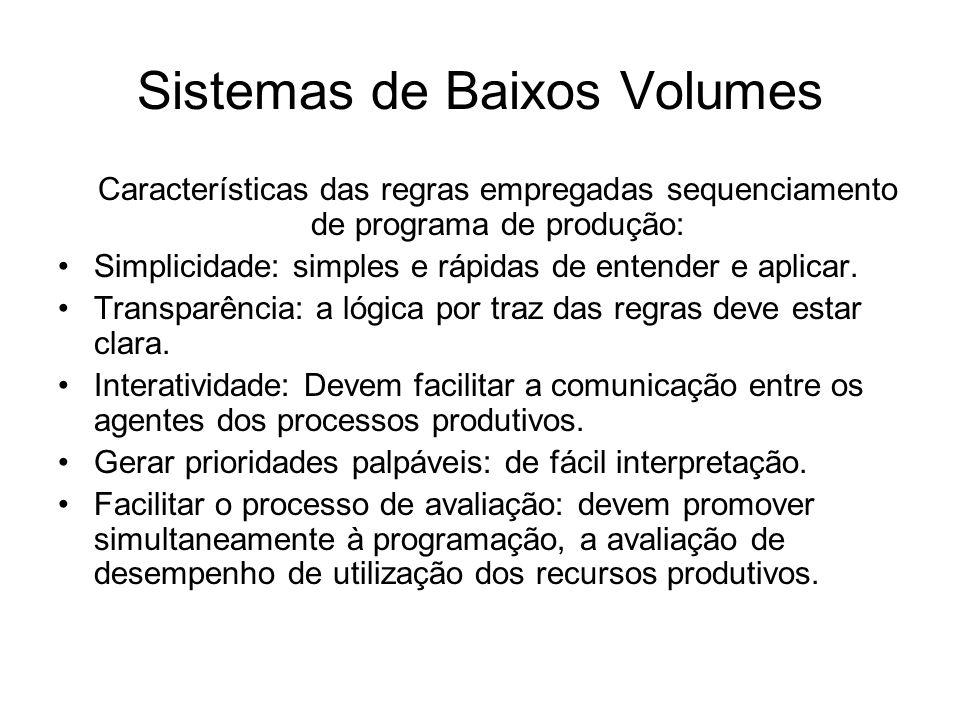 Sistemas de Baixos Volumes Características das regras empregadas sequenciamento de programa de produção: Simplicidade: simples e rápidas de entender e