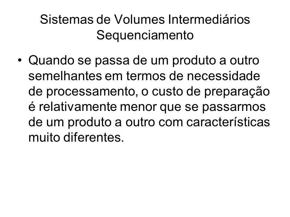 Sistemas de Volumes Intermediários Sequenciamento Quando se passa de um produto a outro semelhantes em termos de necessidade de processamento, o custo