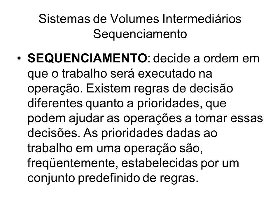 Sistemas de Volumes Intermediários Sequenciamento SEQUENCIAMENTO: decide a ordem em que o trabalho será executado na operação. Existem regras de decis