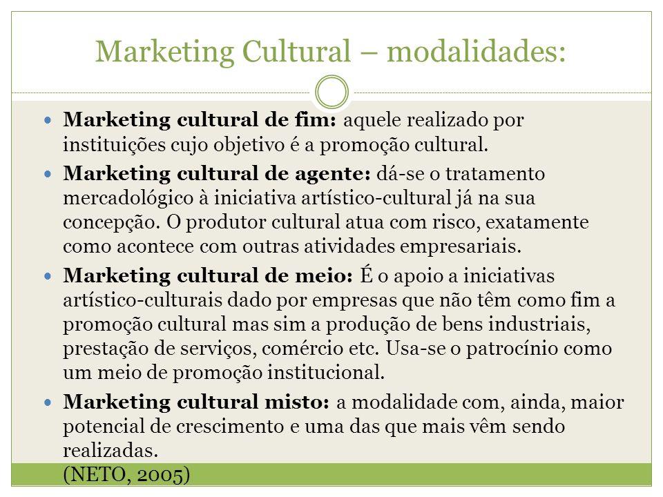 Marketing Cultural – modalidades: Marketing cultural de fim: aquele realizado por instituições cujo objetivo é a promoção cultural. Marketing cultural