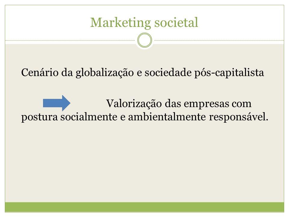 Marketing societal Cenário da globalização e sociedade pós-capitalista Valorização das empresas com postura socialmente e ambientalmente responsável.