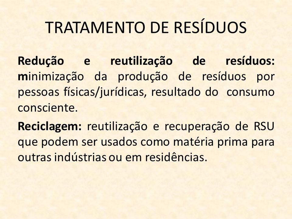 TRATAMENTO DE RESÍDUOS Redução e reutilização de resíduos: minimização da produção de resíduos por pessoas físicas/jurídicas, resultado do consumo con