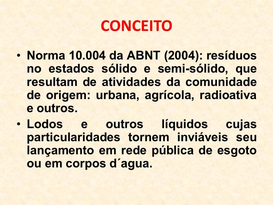 CONCEITO Norma 10.004 da ABNT (2004): resíduos no estados sólido e semi-sólido, que resultam de atividades da comunidade de origem: urbana, agrícola,