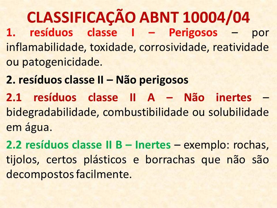 CLASSIFICAÇÃO ABNT 10004/04 1. resíduos classe I – Perigosos – por inflamabilidade, toxidade, corrosividade, reatividade ou patogenicidade. 2. resíduo