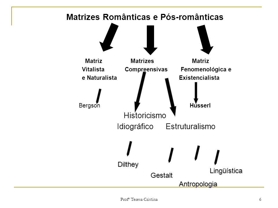 Profª Teresa Cristina 6 Matrizes Românticas e Pós-românticas Matriz Matrizes Matriz Vitalista Compreensivas Fenomenológica e e Naturalista Existencial