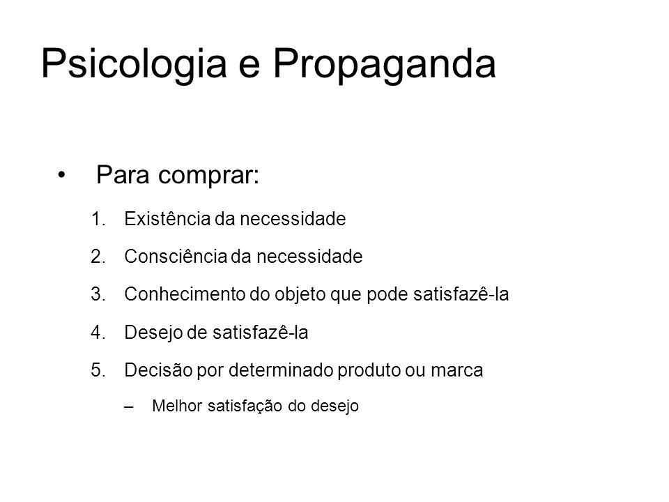 Psicologia e Propaganda Para comprar: 1.Existência da necessidade 2.Consciência da necessidade 3.Conhecimento do objeto que pode satisfazê-la 4.Desejo