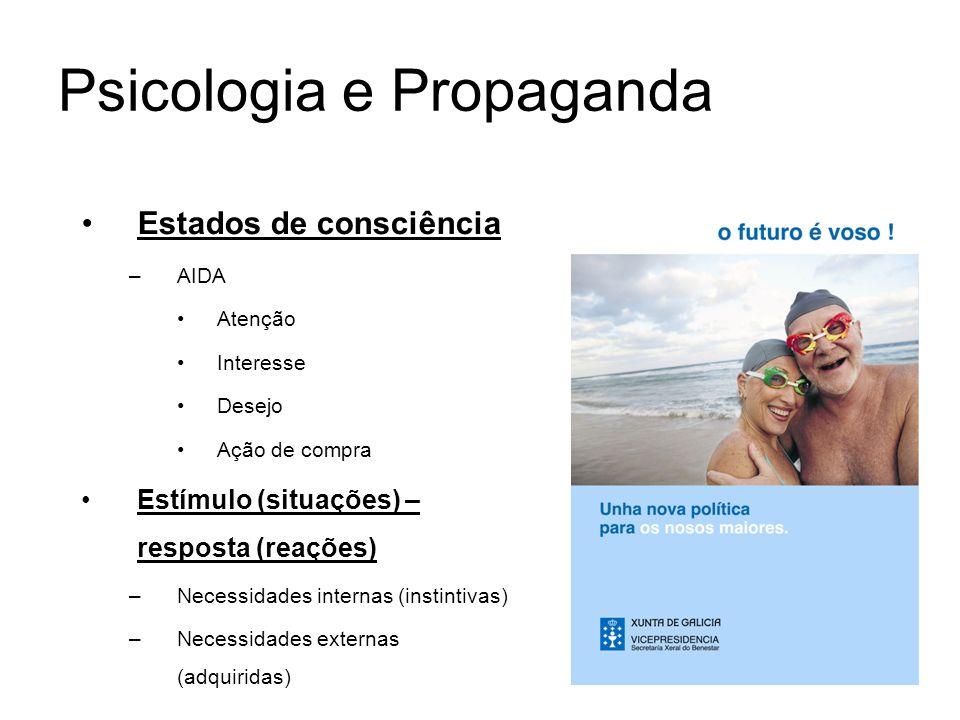 Psicologia e Propaganda Necessidades - Solução –Capacidade do objeto em satisfazer –Campanhas: estímulos excitante