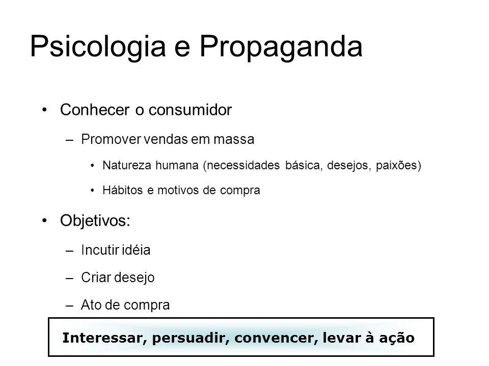 Psicologia e Propaganda Conhecer o consumidor –Promover vendas em massa Natureza humana (necessidades básica, desejos, paixões) Hábitos e motivos de c