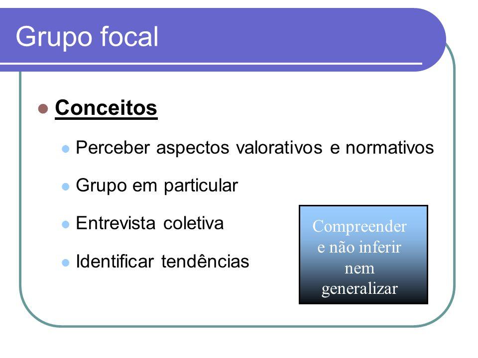 Grupo focal Conceitos Perceber aspectos valorativos e normativos Grupo em particular Entrevista coletiva Identificar tendências Compreender e não infe