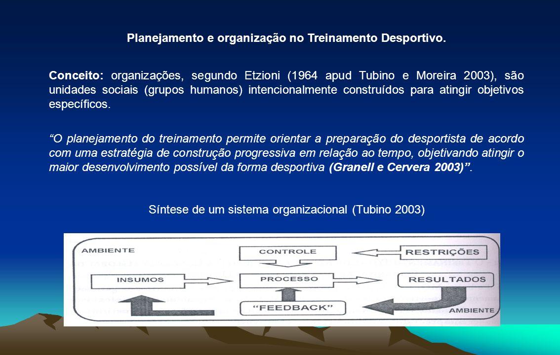 Planejamento e organização no Treinamento Desportivo. Conceito: organizações, segundo Etzioni (1964 apud Tubino e Moreira 2003), são unidades sociais