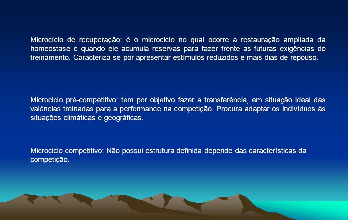 Microciclo pré-competitivo: tem por objetivo fazer a transferência, em situação ideal das valências treinadas para a performance na competição. Procur