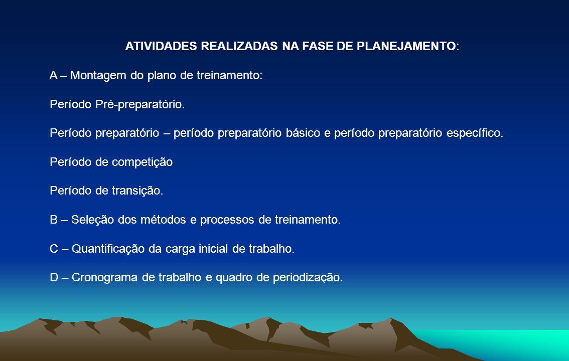 ATIVIDADES REALIZADAS NA FASE DE PLANEJAMENTO: A – Montagem do plano de treinamento: Período Pré-preparatório. Período preparatório – período preparat