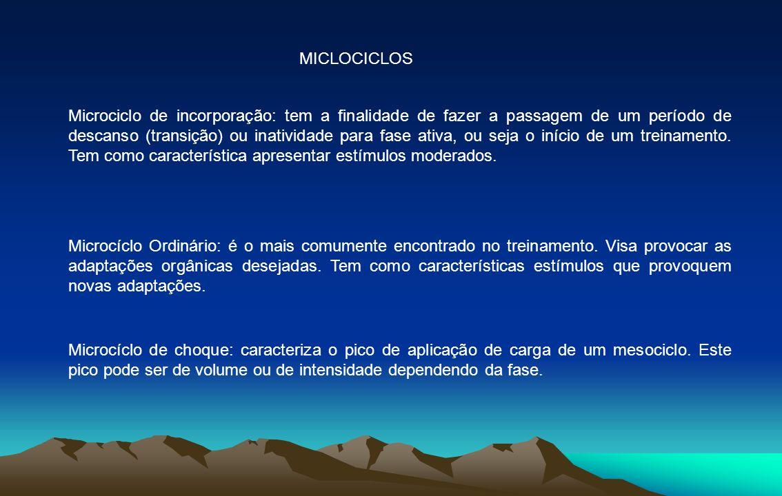 MICLOCICLOS Microciclo de incorporação: tem a finalidade de fazer a passagem de um período de descanso (transição) ou inatividade para fase ativa, ou