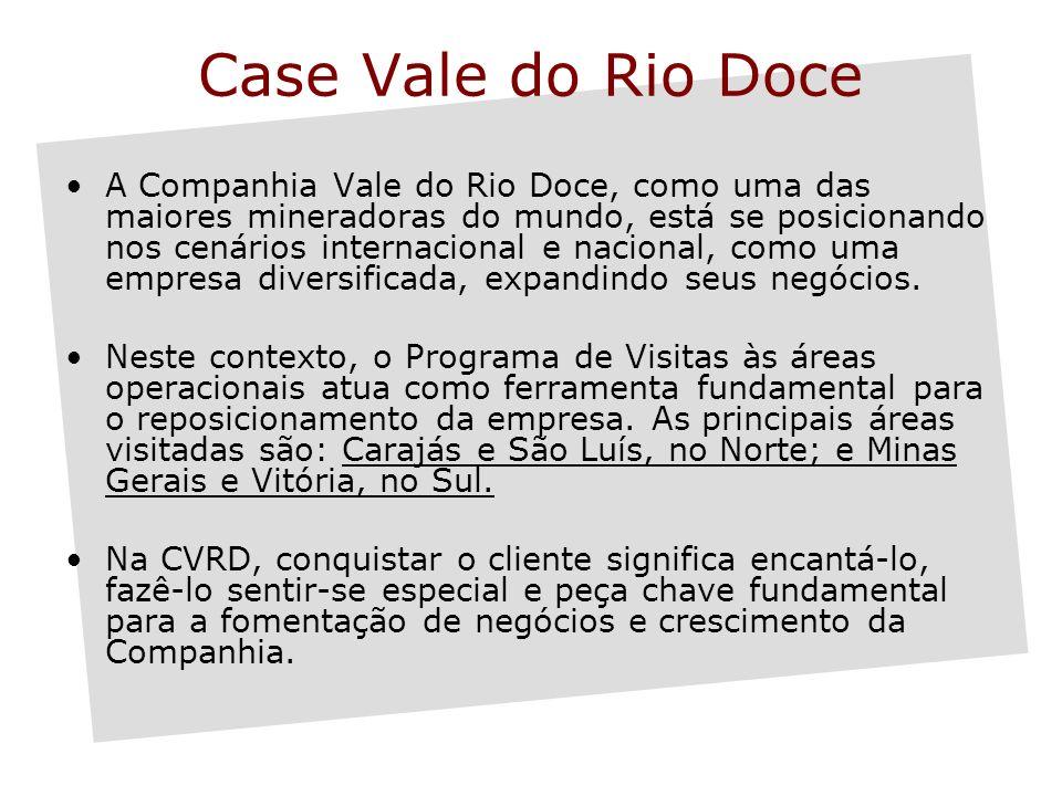 Case Vale do Rio Doce A Companhia Vale do Rio Doce, como uma das maiores mineradoras do mundo, está se posicionando nos cenários internacional e nacional, como uma empresa diversificada, expandindo seus negócios.