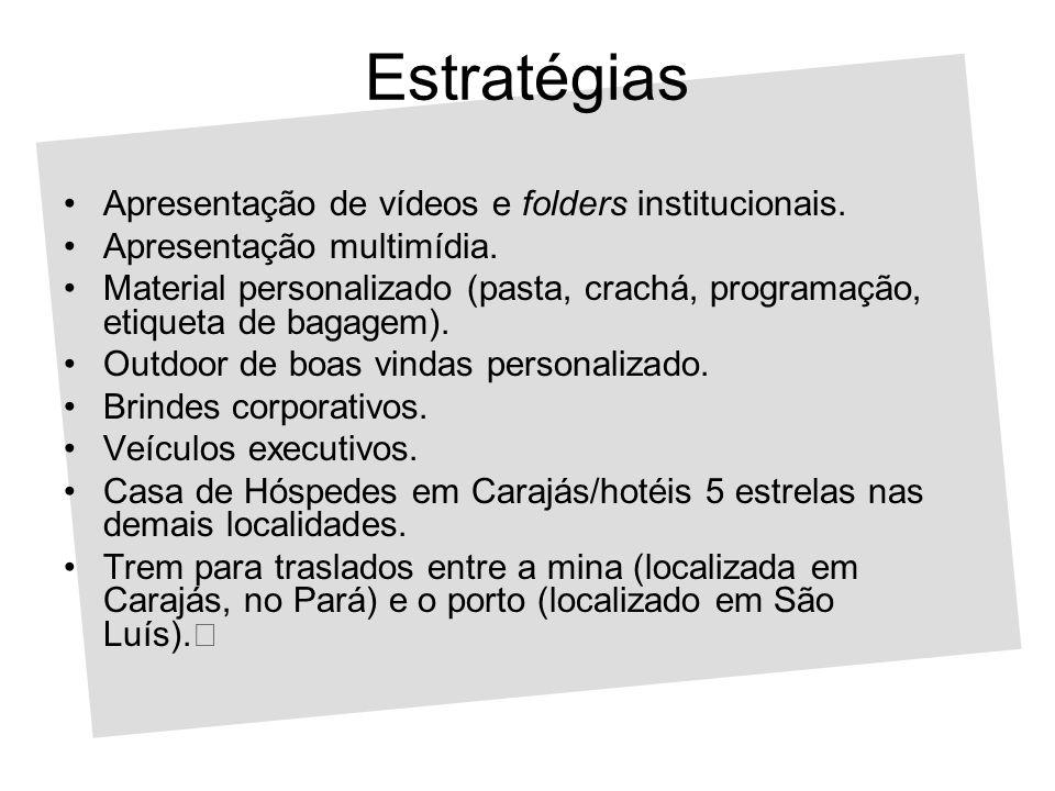 Estratégias Apresentação de vídeos e folders institucionais.