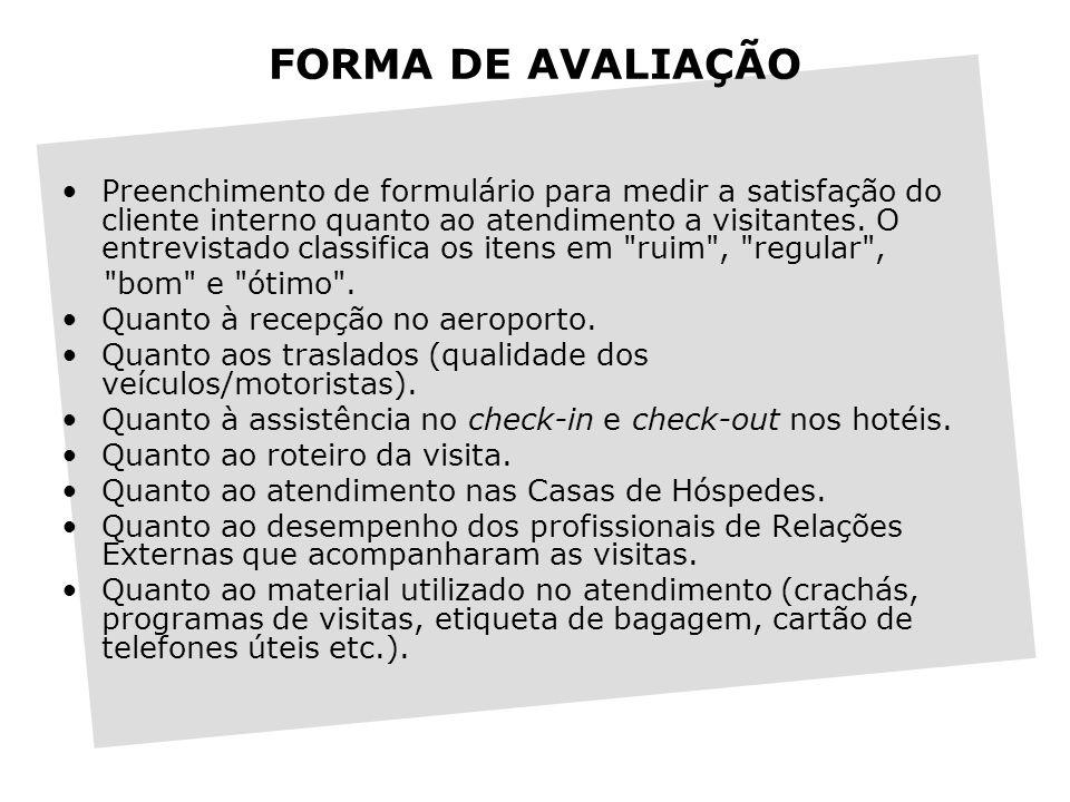 FORMA DE AVALIAÇÃO Preenchimento de formulário para medir a satisfação do cliente interno quanto ao atendimento a visitantes.