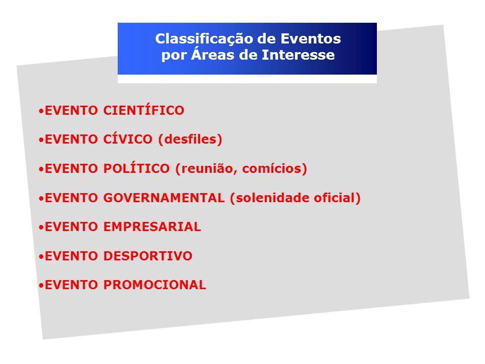 Classificação de Eventos por Áreas de Interesse EVENTO CIENTÍFICO EVENTO CÍVICO (desfiles) EVENTO POLÍTICO (reunião, comícios) EVENTO GOVERNAMENTAL (solenidade oficial) EVENTO EMPRESARIAL EVENTO DESPORTIVO EVENTO PROMOCIONAL 1