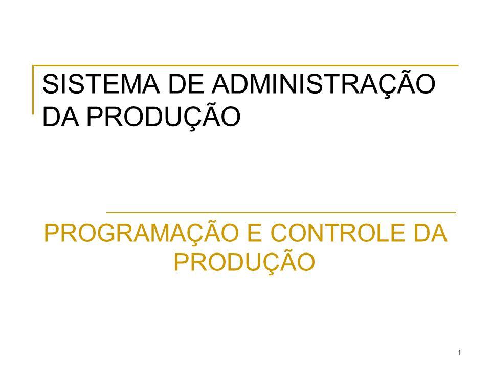 1 SISTEMA DE ADMINISTRAÇÃO DA PRODUÇÃO PROGRAMAÇÃO E CONTROLE DA PRODUÇÃO