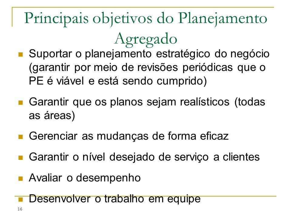 Principais objetivos do Planejamento Agregado Suportar o planejamento estratégico do negócio (garantir por meio de revisões periódicas que o PE é viável e está sendo cumprido) Garantir que os planos sejam realísticos (todas as áreas) Gerenciar as mudanças de forma eficaz Garantir o nível desejado de serviço a clientes Avaliar o desempenho Desenvolver o trabalho em equipe 16