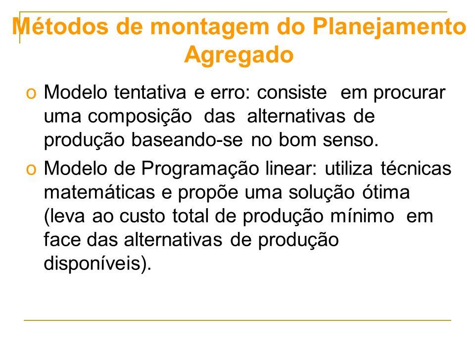 Métodos de montagem do Planejamento Agregado oModelo tentativa e erro: consiste em procurar uma composição das alternativas de produção baseando-se no bom senso.